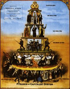 PyramidCapitalistSystem